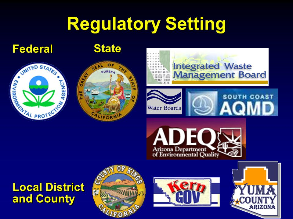 Regulatory Setting Federal State Local District and County