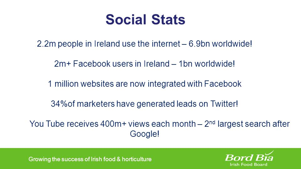 Growing the success of Irish food & horticulture Social Stats 2.2m people in Ireland use the internet – 6.9bn worldwide.