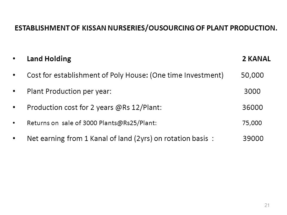 ESTABLISHMENT OF KISSAN NURSERIES/OUSOURCING OF PLANT PRODUCTION. Land Holding2 KANAL Cost for establishment of Poly House: (One time Investment) 50,0