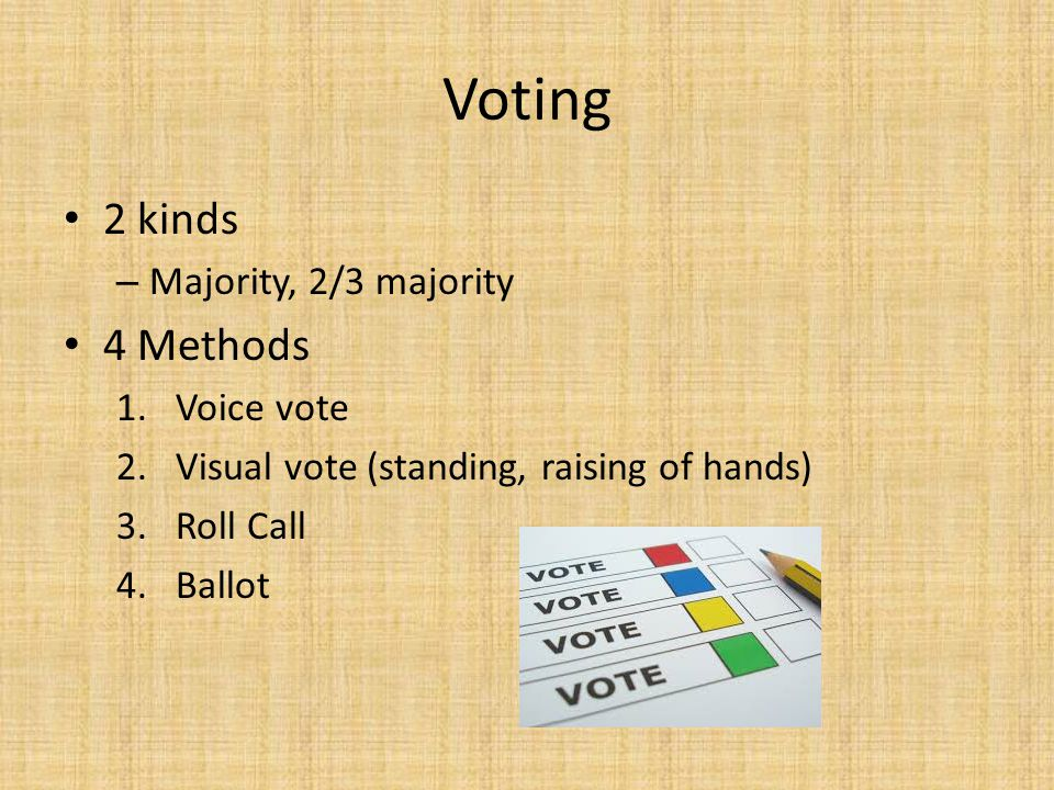 Voting 2 kinds – Majority, 2/3 majority 4 Methods 1.Voice vote 2.Visual vote (standing, raising of hands) 3.Roll Call 4.Ballot