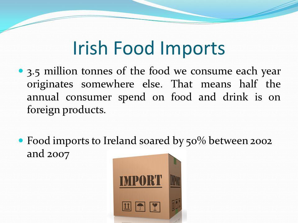 Annual Food Export Breakdown