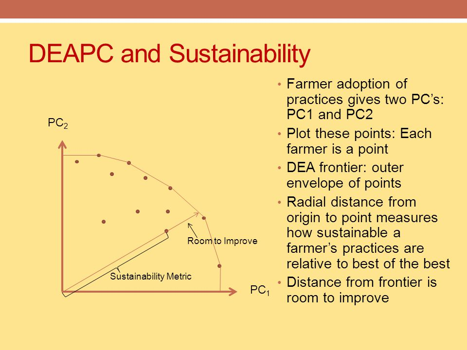 DEAPC and Sustainability PC 1 PC 2 Farmer adoption of practices gives two PC's: PC1 and PC2 Plot these points: Each farmer is a point DEA frontier: outer envelope of points Radial distance from origin to point measures how sustainable a farmer's practices are relative to best of the best Distance from frontier is room to improve Sustainability Metric Room to Improve