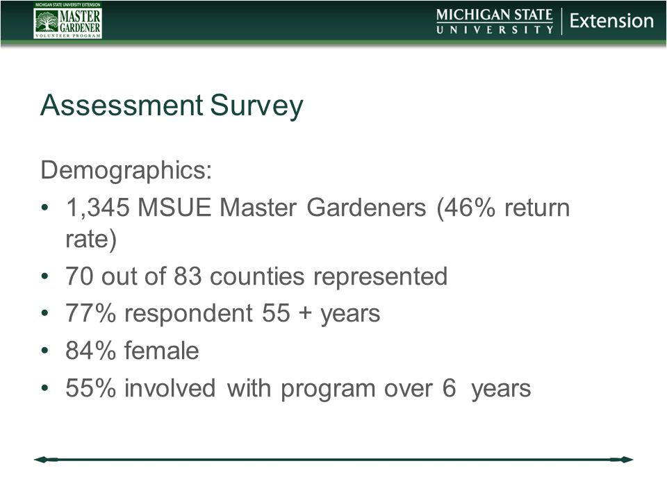 Assessment Survey Demographics: 1,345 MSUE Master Gardeners (46% return rate) 70 out of 83 counties represented 77% respondent 55 + years 84% female 55% involved with program over 6 years
