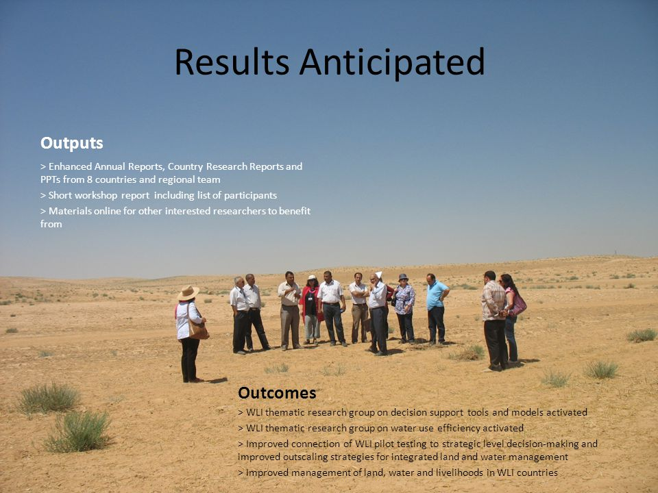 1.….WHAT IS A LIVELIHOOD. (see Workshop Report on WLI Website) 2.