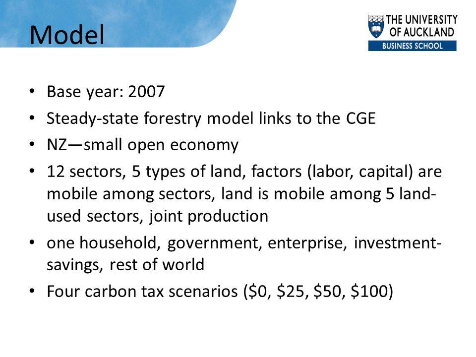 Sectors Land-used sectors