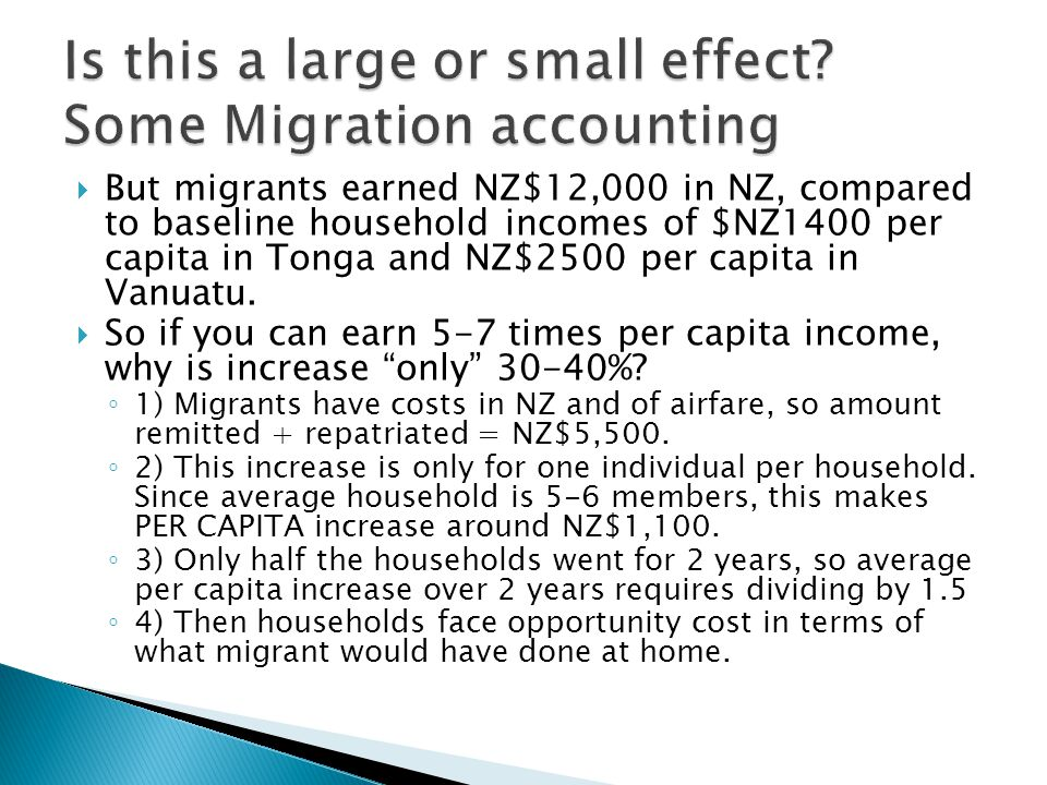  But migrants earned NZ$12,000 in NZ, compared to baseline household incomes of $NZ1400 per capita in Tonga and NZ$2500 per capita in Vanuatu.