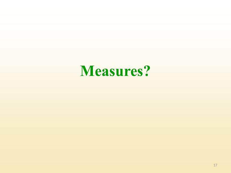 17 Measures?