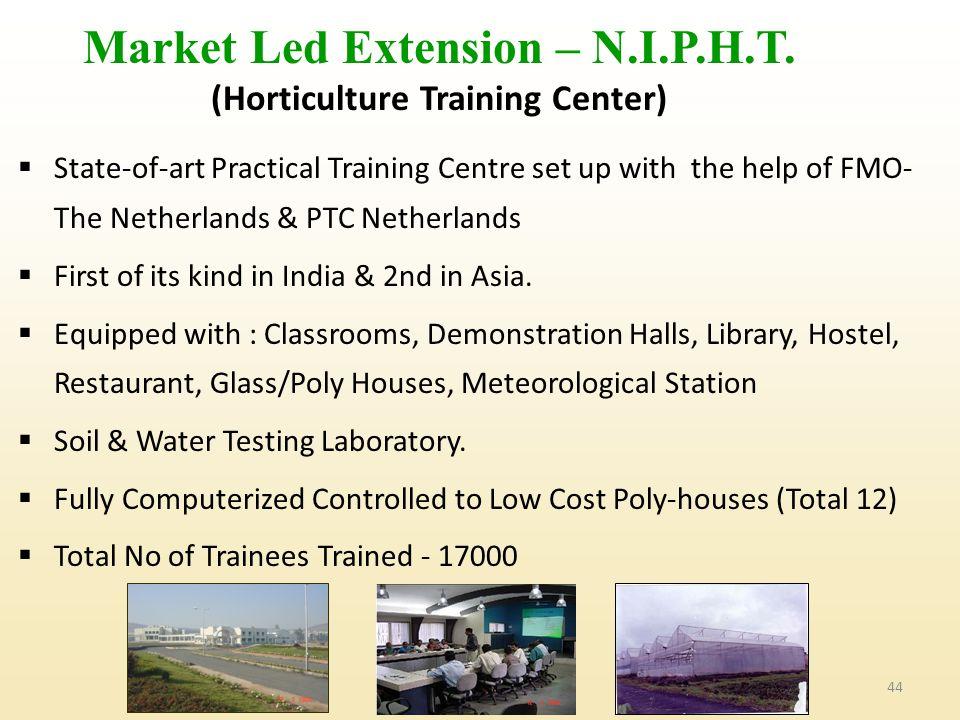 44 Market Led Extension – N.I.P.H.T.