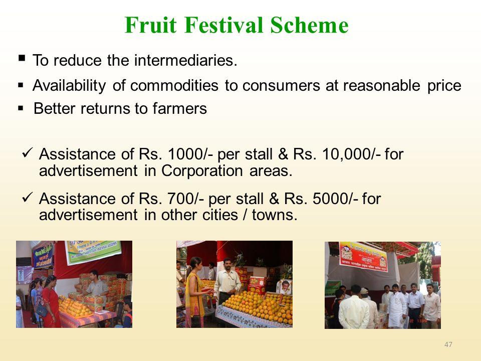 47 Fruit Festival Scheme  To reduce the intermediaries.