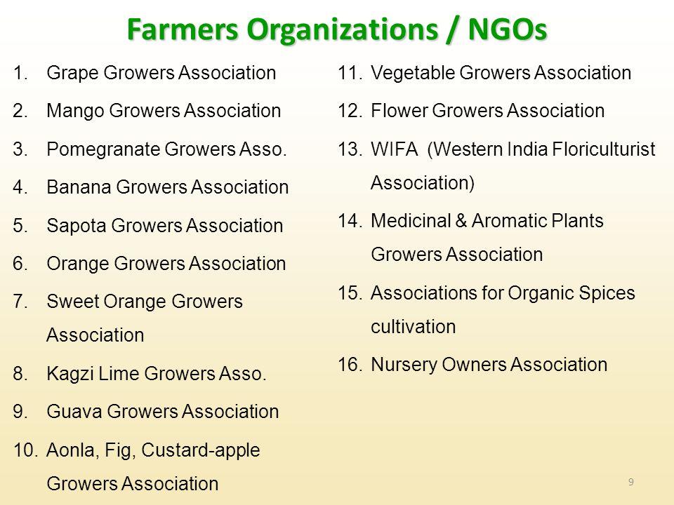 9 Farmers Organizations / NGOs 1.Grape Growers Association 2.Mango Growers Association 3.Pomegranate Growers Asso.