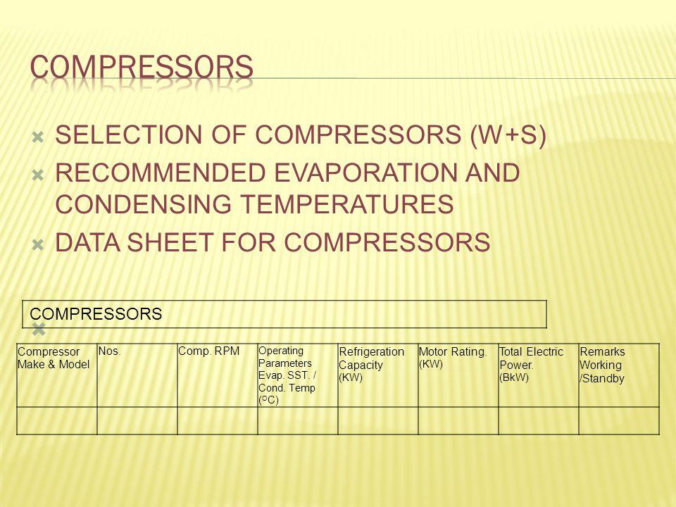  SELECTION OF CONDENSERS  DESIGNER TO PROVIDE DETAILS IN THE FORMAT PROVIDED CONDENSERS Condenser Make & Model Nos.