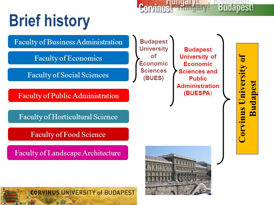 Brief history Faculty of Business Administration Faculty of Economics Faculty of Social Sciences Faculty of Public Administration Faculty of Horticult