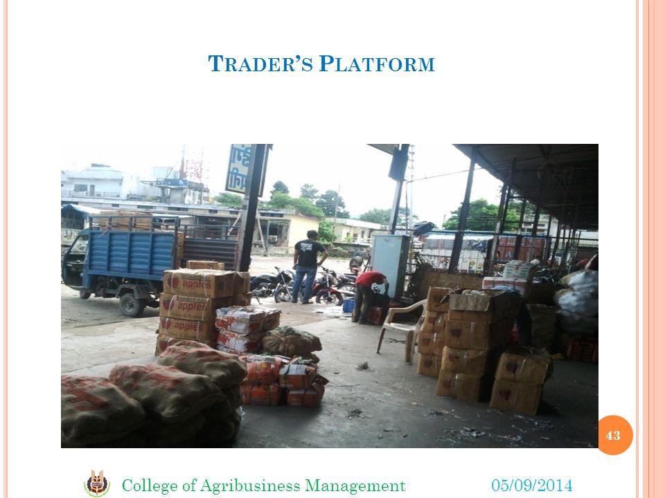 College of Agribusiness Management05/09/2014 T RADER ' S P LATFORM 43