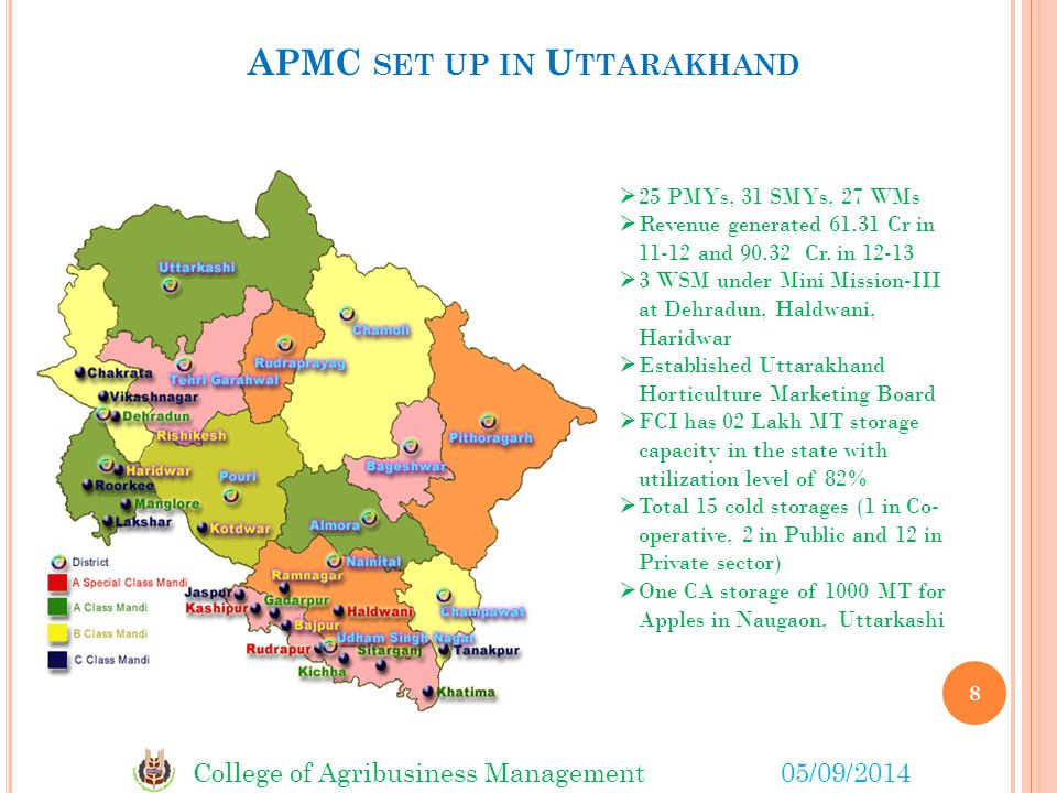 College of Agribusiness Management05/09/2014 APMC SET UP IN U TTARAKHAND 8  25 PMYs, 31 SMYs, 27 WMs  Revenue generated 61.31 Cr in 11-12 and 90.32 Cr.