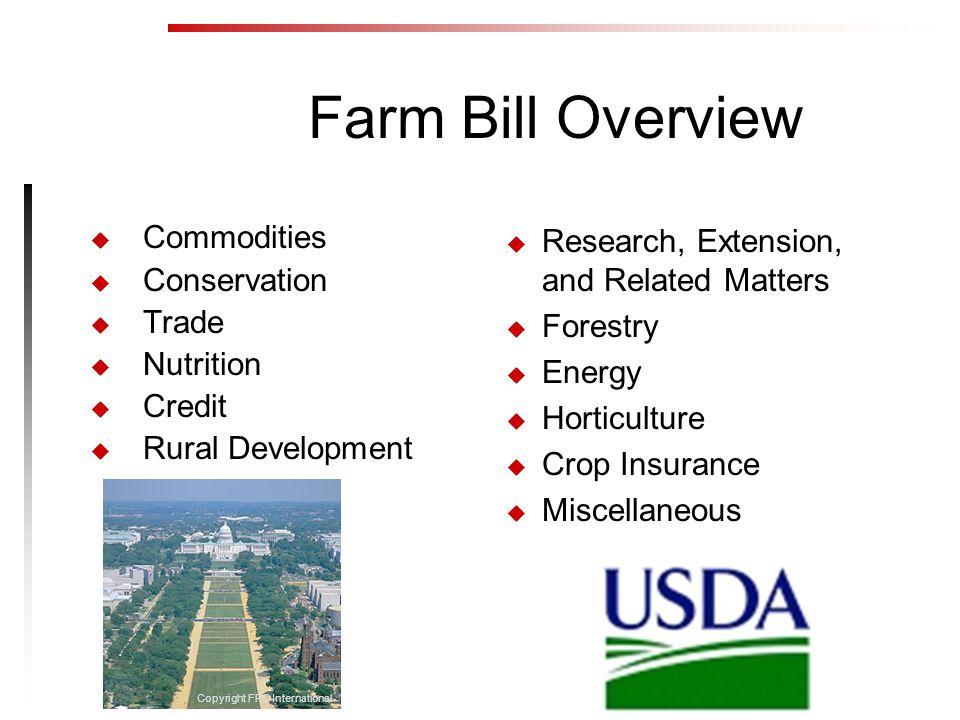 Farm Bill Budget Projected Spending, FY2014-2023