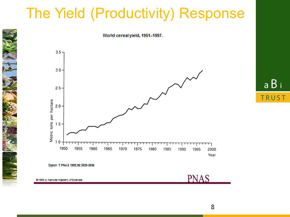 The Yield (Productivity) Response 8