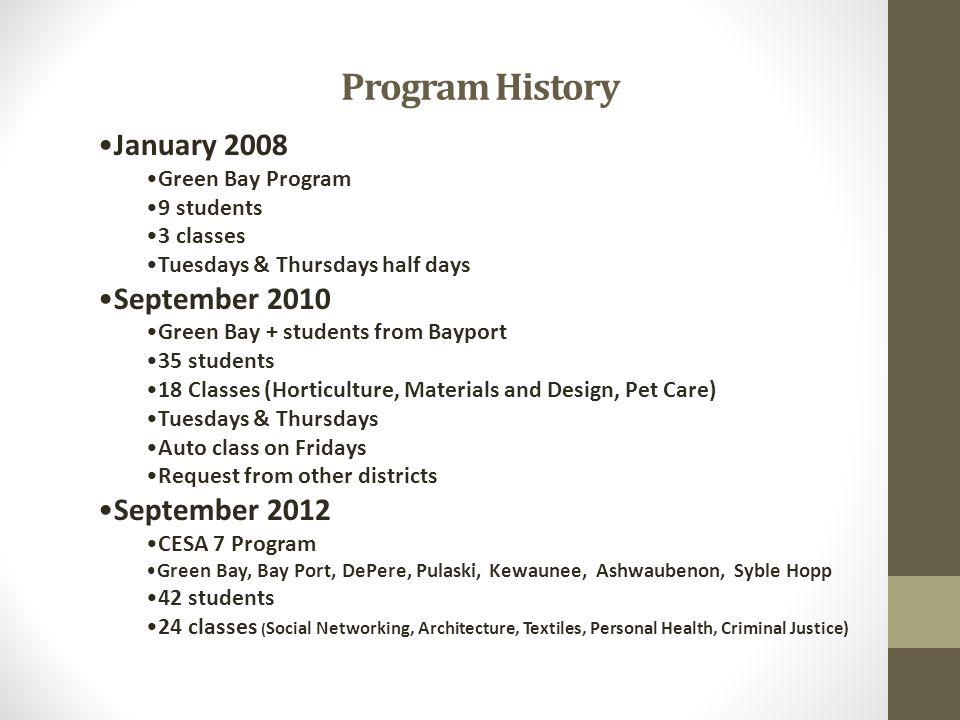 Program History January 2008 Green Bay Program 9 students 3 classes Tuesdays & Thursdays half days September 2010 Green Bay + students from Bayport 35