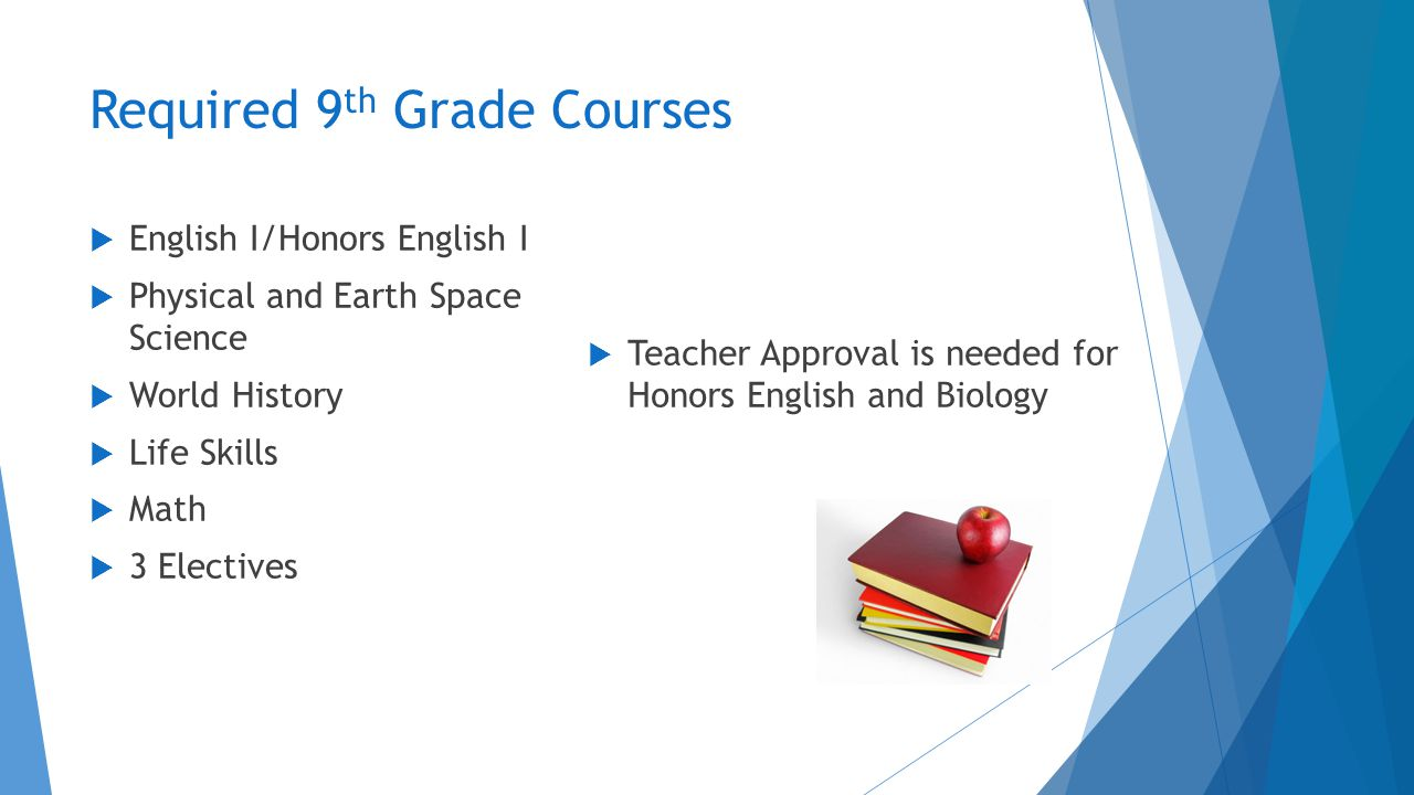 Required 9 th Grade Courses  English I/Honors English I  Physical and Earth Space Science  World History  Life Skills  Math  3 Electives  Teacher Approval is needed for Honors English and Biology