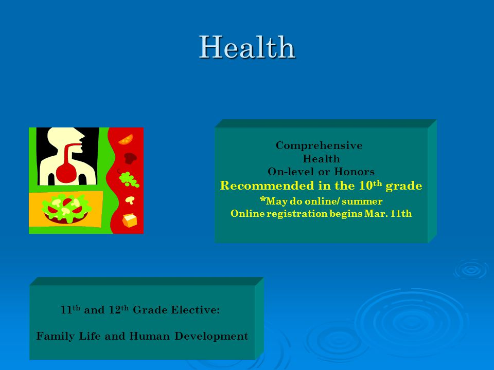 Health Comprehensive Health On-level or Honors Recommended in the 10 th grade * May do online/ summer Online registration begins Mar. 11th 11 th and 1