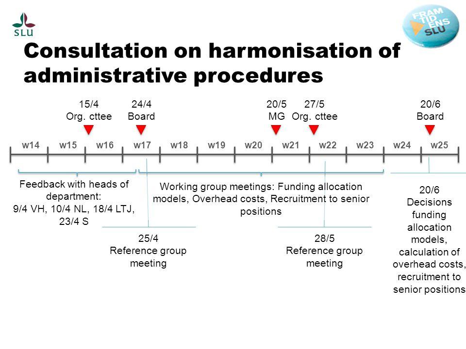 Consultation on harmonisation of administrative procedures w17w16w15w14w18w19w20w21w22w23w24w25 15/4 Org.