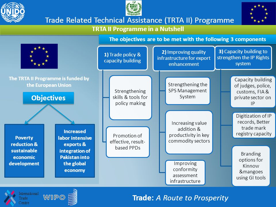 The TRTA II Programme is funded by the European Union TRTA II Programme in a Nutshell Objectives Poverty reduction & sustainable economic development