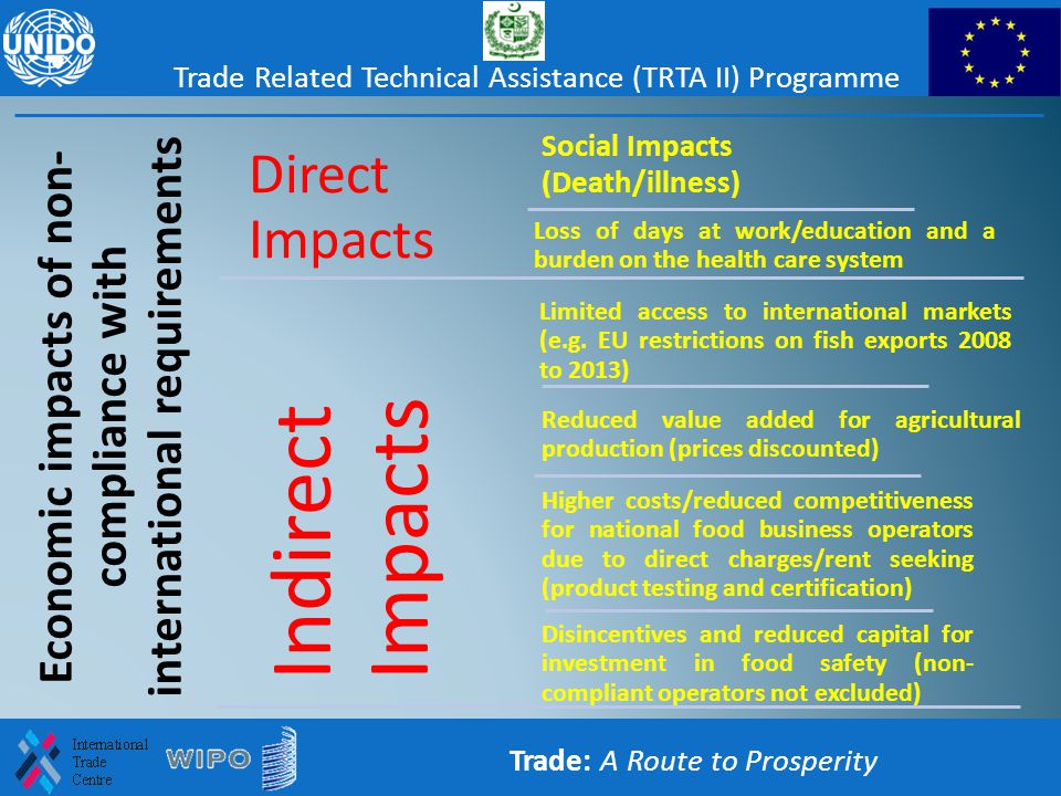 Trade: A Route to Prosperity Trade Related Technical Assistance (TRTA II) Programme Economic impacts of non- compliance with international requirement