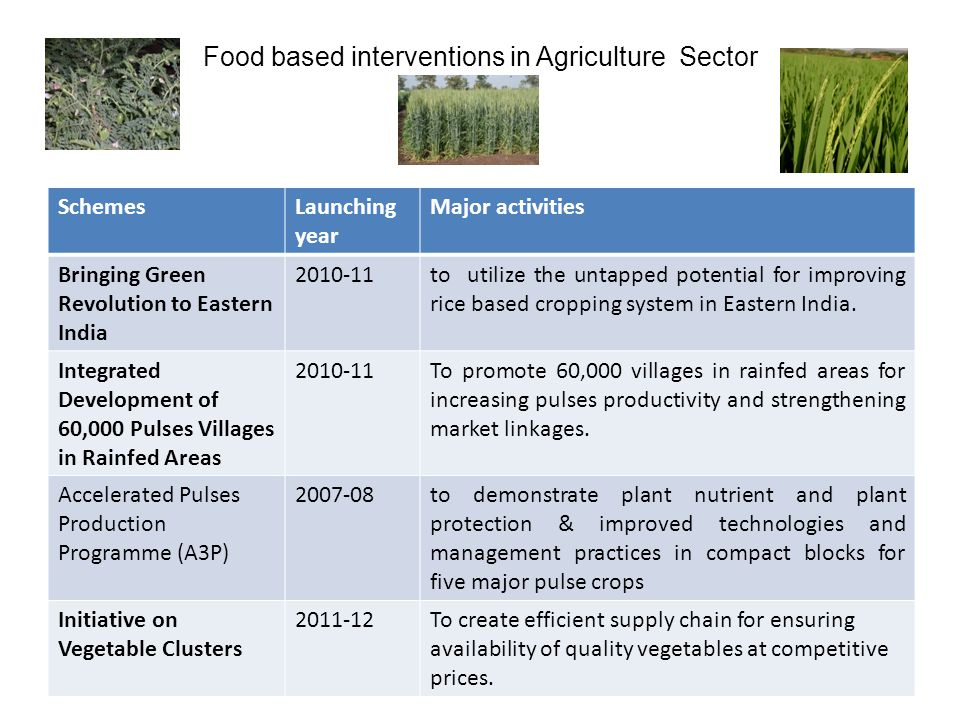 Food based interventions in Agriculture Sector SchemesLaunching year Major activities Bringing Green Revolution to Eastern India 2010-11to utilize the