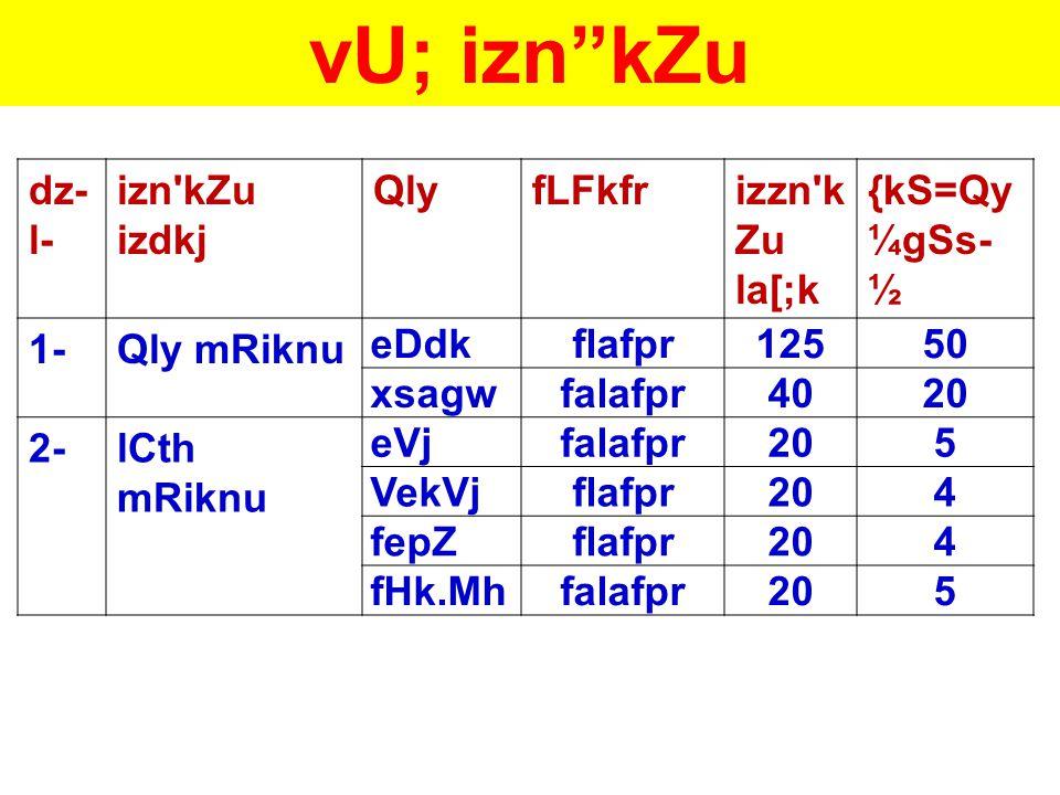 dz- l- izn kZu izdkj QlyfLFkfrizzn k Zu la[;k {kS=Qy ¼gSs- ½ 1-Qly mRiknu eDdkflafpr12550 xsagwfalafpr4020 2-lCth mRiknu eVjfalafpr205 VekVjflafpr204 fepZflafpr204 fHk.Mhfalafpr205 vU; izn kZu