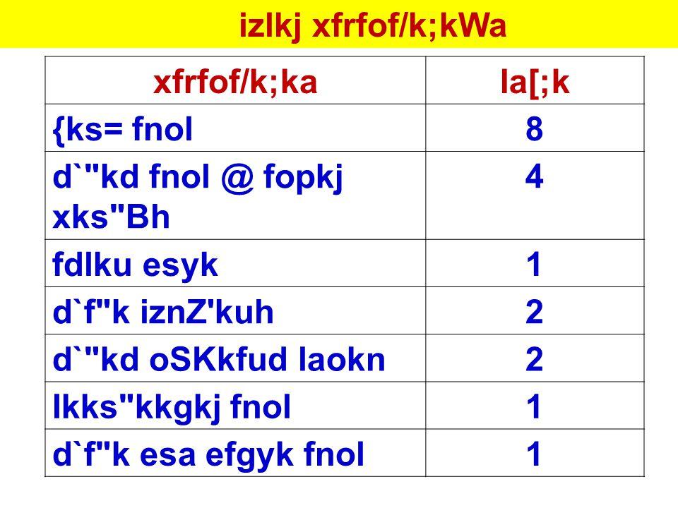 izlkj xfrfof/k;kWa xfrfof/k;kala[;k {ks= fnol8 d` kd fnol @ fopkj xks Bh 4 fdlku esyk1 d`f k iznZ kuh2 d` kd oSKkfud laokn2 Ikks kkgkj fnol1 d`f k esa efgyk fnol1