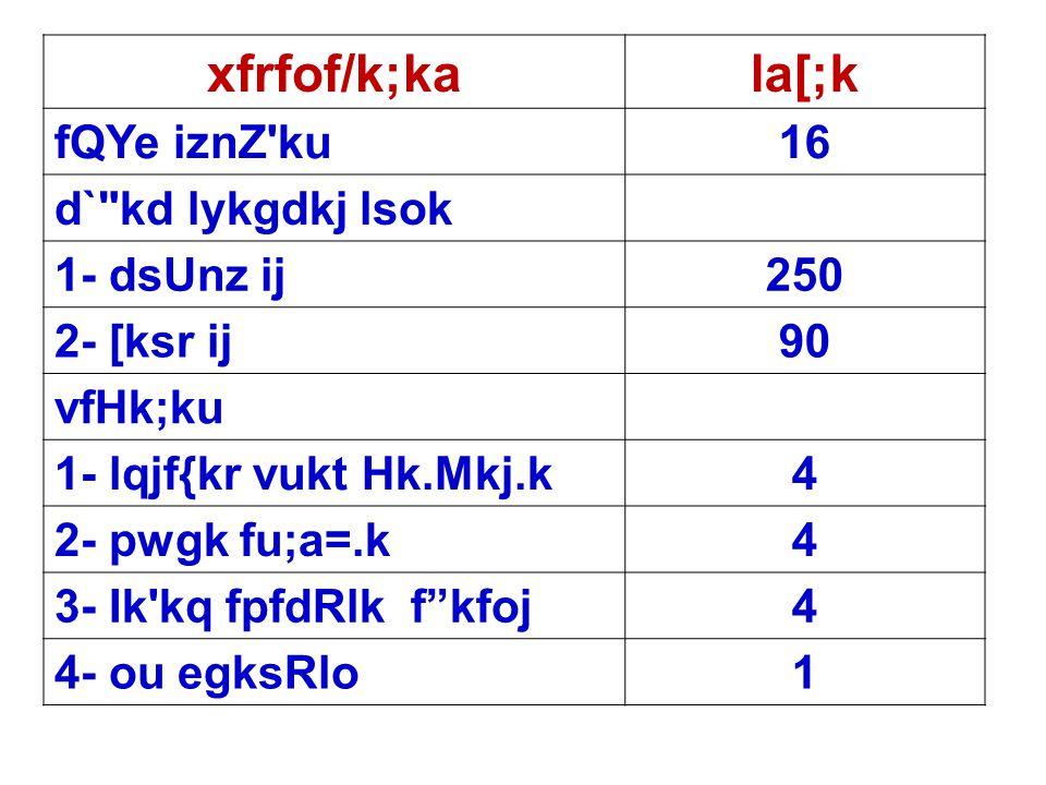 xfrfof/k;kala[;k rduhdh lIrkg1 izdk ku 1- rduhdh vkys[k16 2- QksYMj4 3- lQyrk dh dgkfu;kW 4 4- kks/k i=10