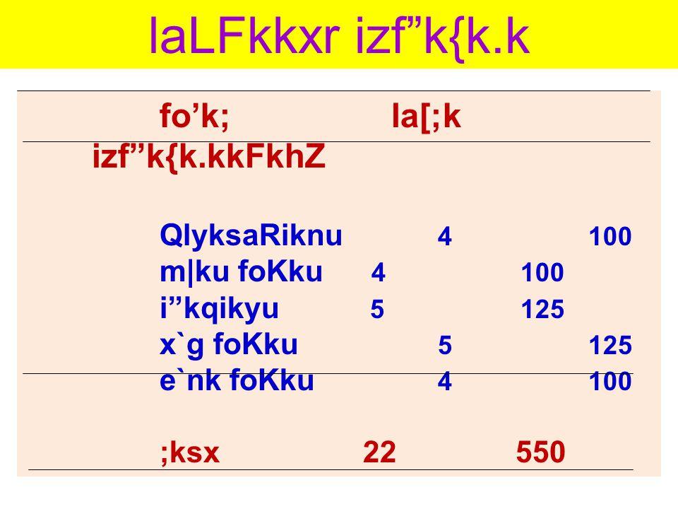 vlaLFkkxr izf k{k.k fo'k; la[;k izf k{k.kkFkhZ QlyksaRiknu 6180 m|ku foKku 5150 i kqikyu 6180 x`g foKku 9270 e`nk foKku 4120 ;ksx 29900