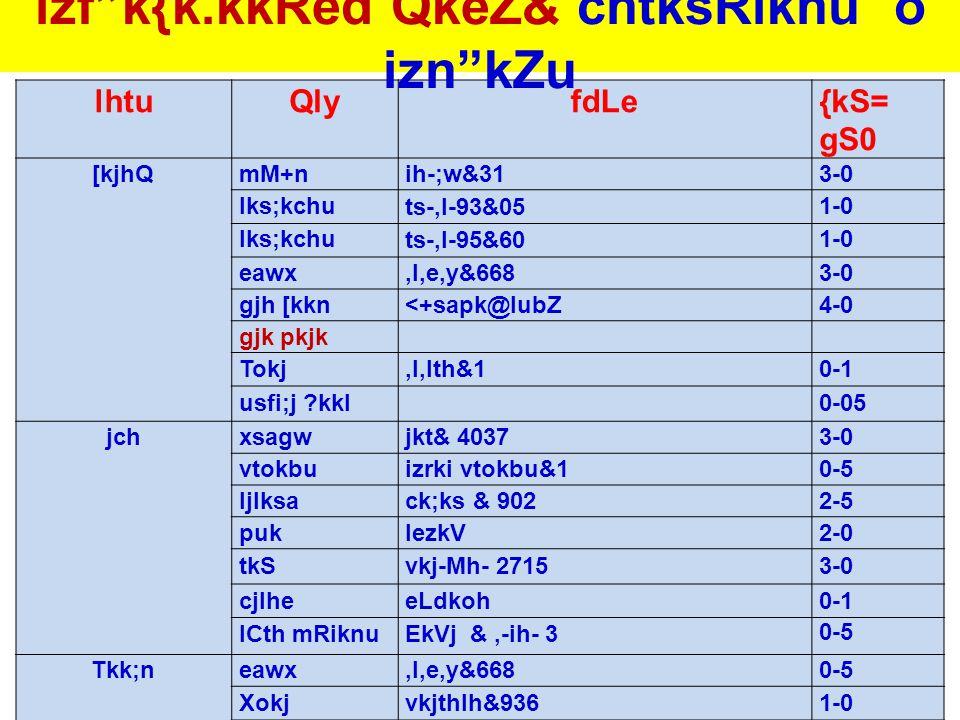 lhtuQlyfdLe{kS= gS0 [kjhQmM+nih-;w&313-0 lks;kchu ts-,l-93&05 1-0 lks;kchu ts-,l-95&60 1-0 eawx,l,e,y&6683-0 gjh [kkn<+sapk@lubZ4-0 gjk pkjk Tokj,l,lth&10-1 usfi;j kkl0-05 jchxsagwjkt& 40373-0 vtokbuizrki vtokbu&10-5 ljlksack;ks & 9022-5 puklezkV2-0 tkS vkj-Mh- 2715 3-0 cjlhe eLdkoh0-1 lCth mRiknuEkVj &,-ih- 3 0-5 Tkk;neawx,l,e,y&6680-5 Xokjvkjthlh&9361-0 rjcwtUkke/kkjh,u,l 2950-5 izf k{k.kkRed QkeZ& chtksRiknu o izn kZu