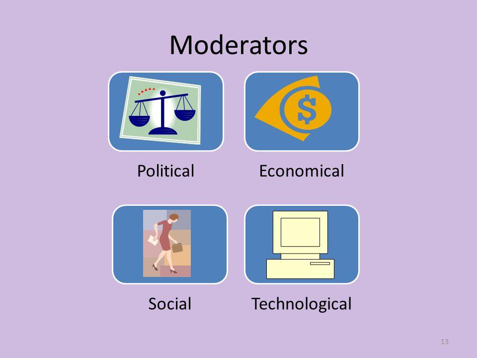 Moderators PoliticalEconomical SocialTechnological 13