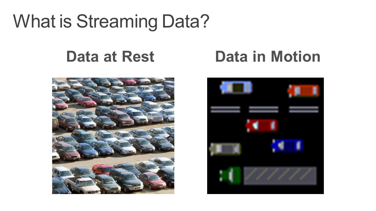 Daily Azure Stream Analytics cost for 1 MB/sec of average processing Volume of Data Processed Cost - $0.001 /GB * 84.375 GB = $0.08 per day, streaming max 1 MB/s non-stop Streaming Unit Cost - $.031 /hr * 24 hrs = $0.74 per day, for 1 MB/sec max.
