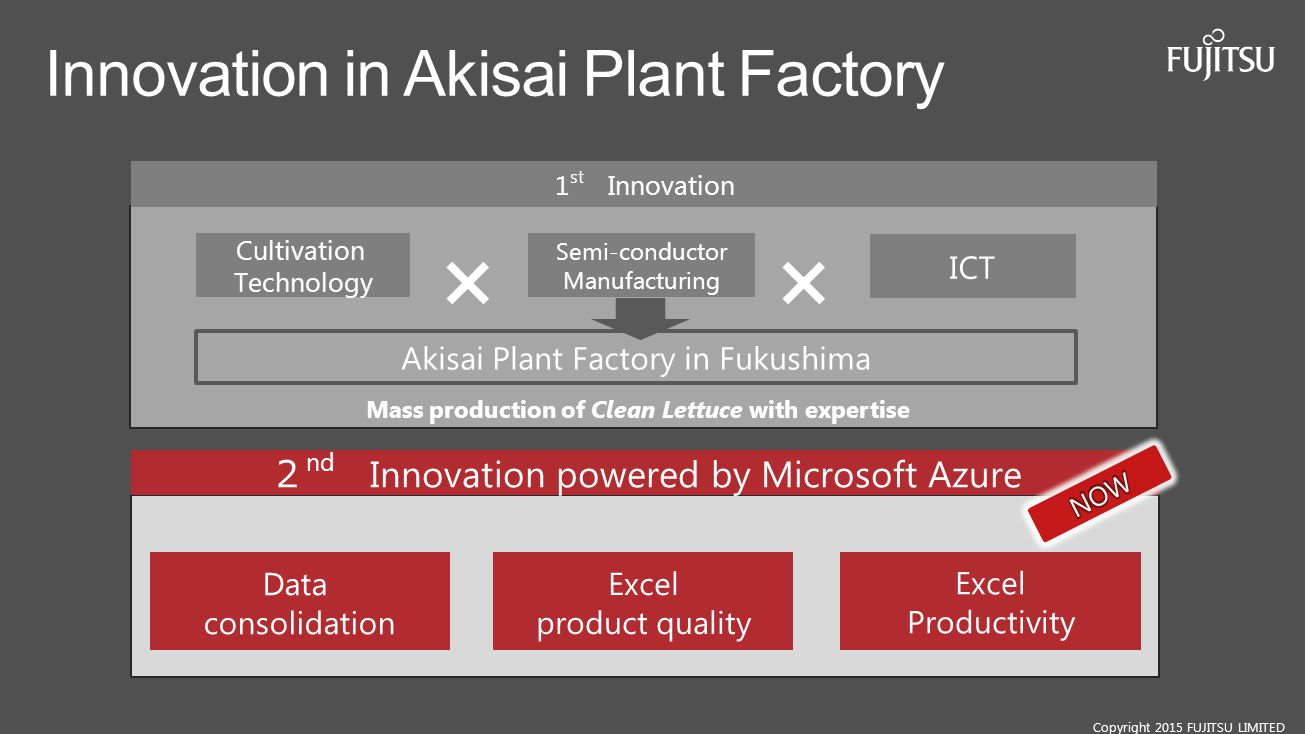 Cultivation Technology Akisai Plant Factory in Fukushima 1 st Innovation Semi-conductor Manufacturing ICT Mass production of Clean Lettuce with expert