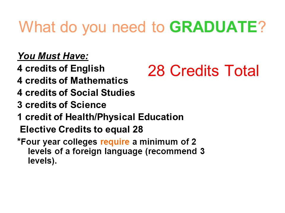 Promotion Standards 9th to 10th: 6 Credits (one must be English I or Communication Skills 10th to 11th: 13 Credits (one English, one Math) 11th to 12th: 20 Credits (2 Math)