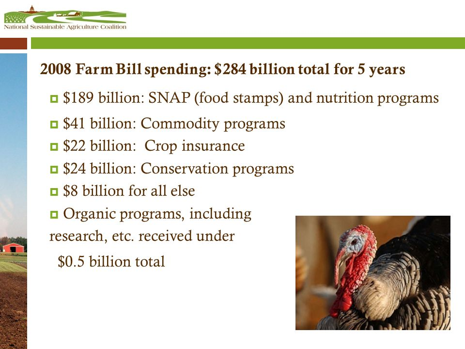 2008 Farm Bill spending: $284 billion total for 5 years  $189 billion: SNAP (food stamps) and nutrition programs  $41 billion: Commodity programs  $22 billion: Crop insurance  $24 billion: Conservation programs  $8 billion for all else  Organic programs, including research, etc.