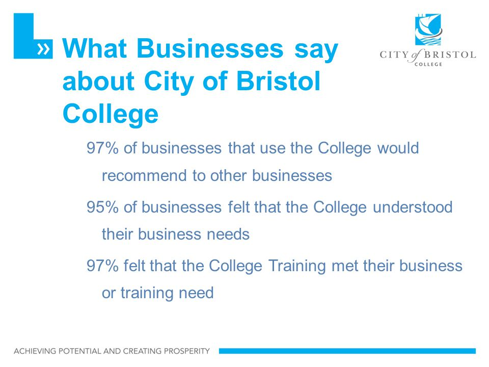 What Businesses say about City of Bristol College 97% of businesses that use the College would recommend to other businesses 95% of businesses felt th