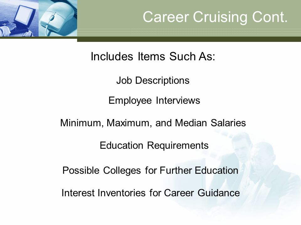 Career Cruising Cont. Includes Items Such As: Job Descriptions Employee Interviews Minimum, Maximum, and Median Salaries Education Requirements Possib
