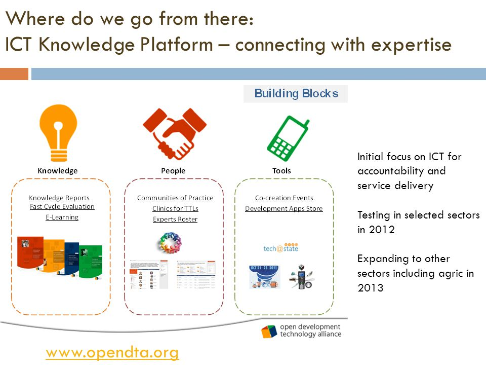 Where do we go from there: ICT Knowledge Platform – connecting with expertise www.opendta.org Initial focus on ICT for accountability and service delivery Testing in selected sectors in 2012 Expanding to other sectors including agric in 2013