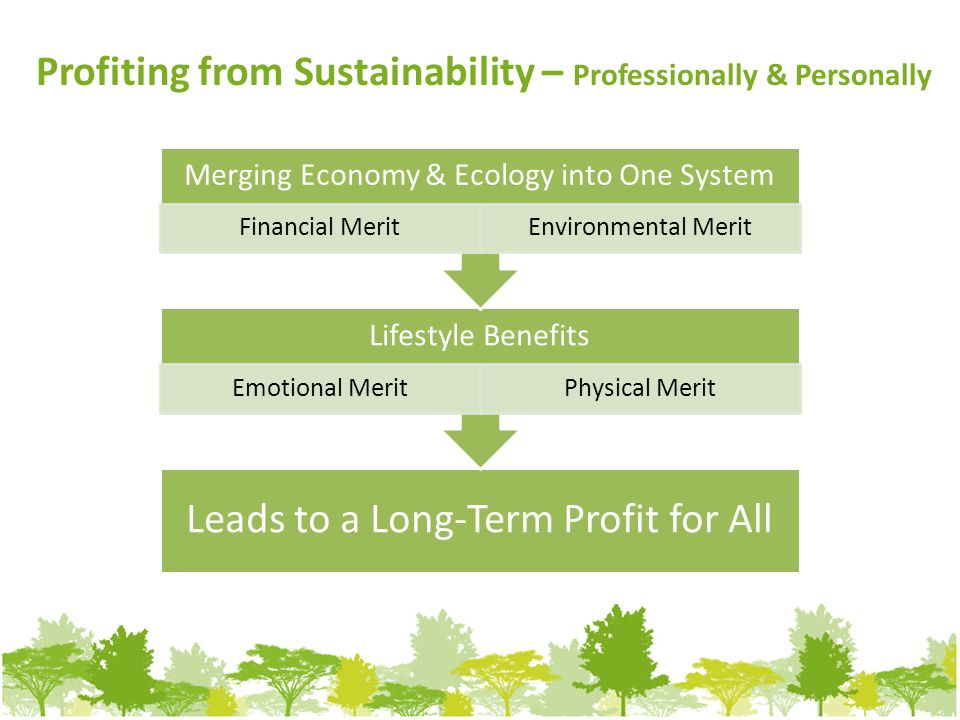 Profiting from Sustainability – Professionally & Personally Leads to a Long-Term Profit for All Lifestyle Benefits Emotional MeritPhysical Merit Merging Economy & Ecology into One System Financial MeritEnvironmental Merit
