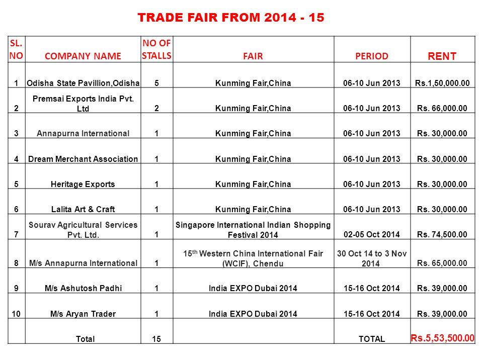 TRADE FAIR FROM 2014 - 15 SL.