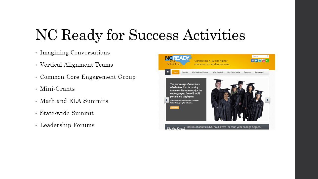 NC Ready for Success Activities Imagining Conversations Vertical Alignment Teams Common Core Engagement Group Mini-Grants Math and ELA Summits State-wide Summit Leadership Forums