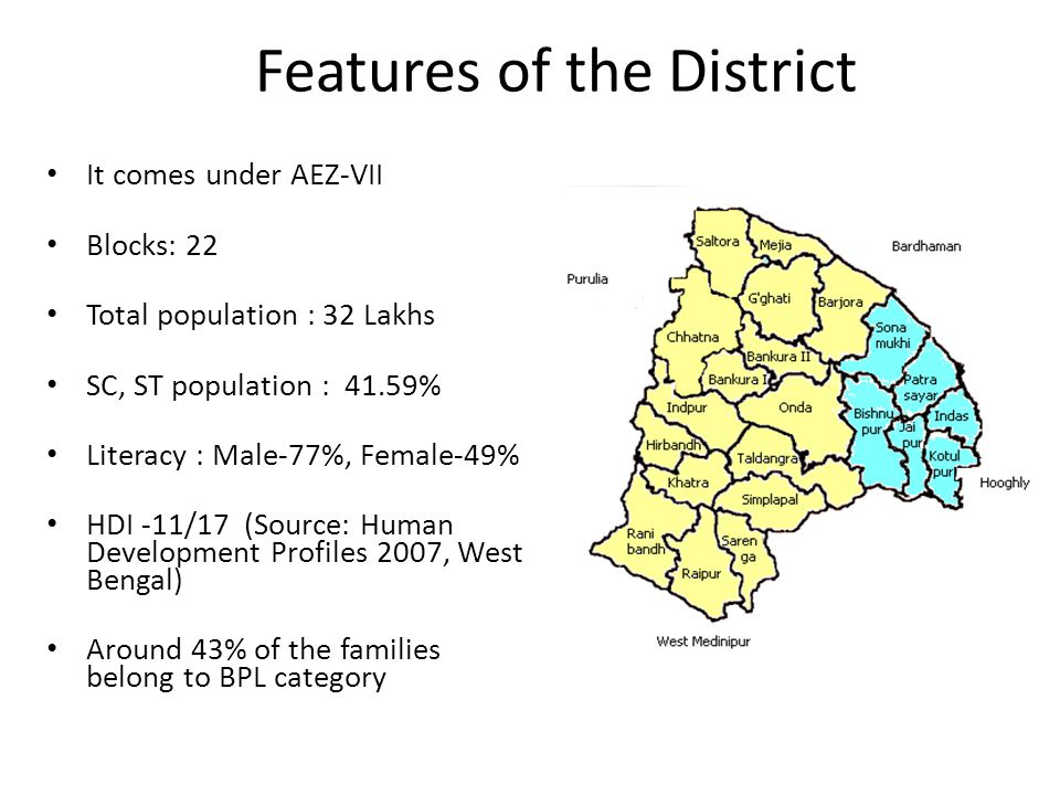 Features of the District It comes under AEZ-VII Blocks: 22 Total population : 32 Lakhs SC, ST population : 41.59% Literacy : Male-77%, Female-49% HDI -11/17 (Source: Human Development Profiles 2007, West Bengal) Around 43% of the families belong to BPL category