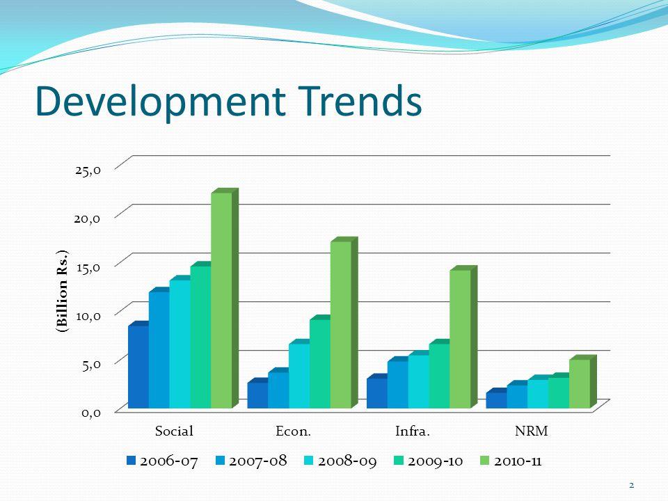 Development Trends 2