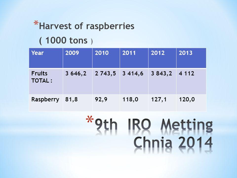* Harvest of raspberries ( 1000 tons ) Year20092010201120122013 Fruits TOTAL : 3 646,22 743,53 414,63 843,24 112 Raspberry81,892,9118,0127,1120,0