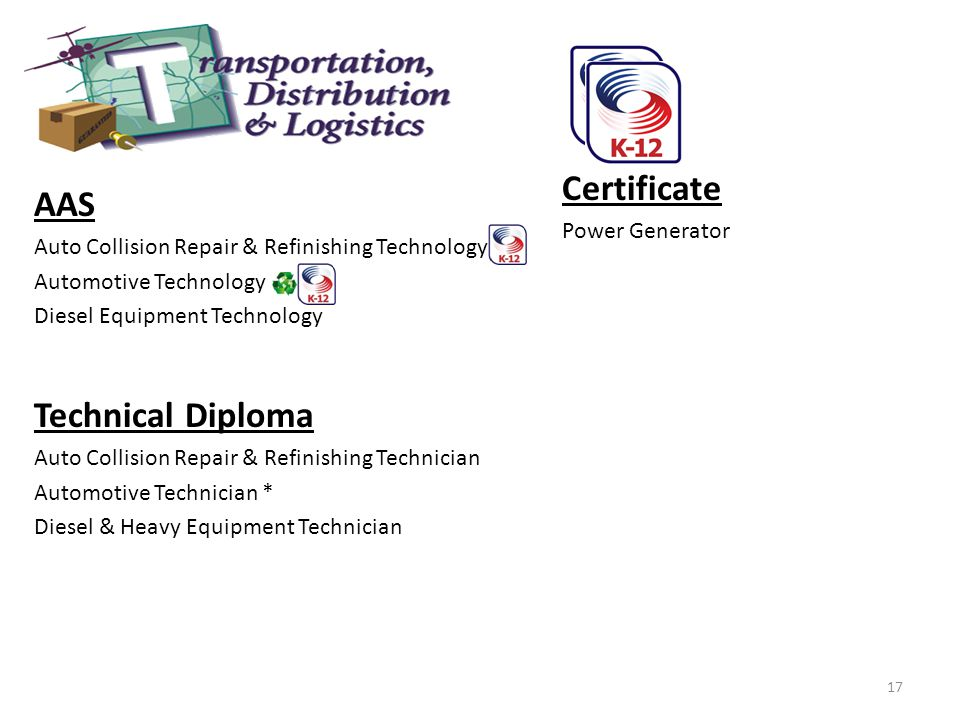 AAS Auto Collision Repair & Refinishing Technology Automotive Technology Diesel Equipment Technology Technical Diploma Auto Collision Repair & Refinishing Technician Automotive Technician * Diesel & Heavy Equipment Technician Certificate Power Generator 17