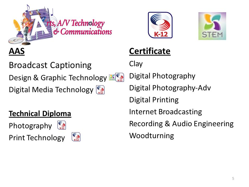 AAS Broadcast Captioning Design & Graphic Technology Digital Media Technology Technical Diploma Photography Print Technology Certificate Clay Digital Photography Digital Photography-Adv Digital Printing Internet Broadcasting Recording & Audio Engineering Woodturning 5