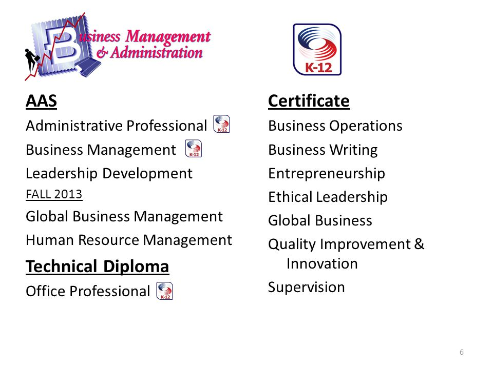 AAS Administrative Professional Business Management Leadership Development FALL 2013 Global Business Management Human Resource Management Technical Diploma Office Professional Certificate Business Operations Business Writing Entrepreneurship Ethical Leadership Global Business Quality Improvement & Innovation Supervision 6