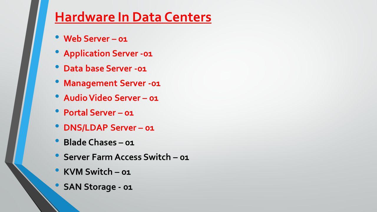 Hardware In Data Centers Web Server – 01 Application Server -01 Data base Server -01 Management Server -01 Audio Video Server – 01 Portal Server – 01 DNS/LDAP Server – 01 Blade Chases – 01 Server Farm Access Switch – 01 KVM Switch – 01 SAN Storage - 01